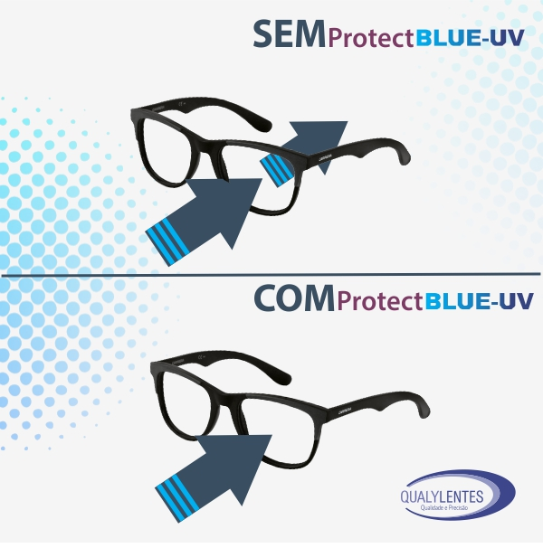 Com Protect Blue UV